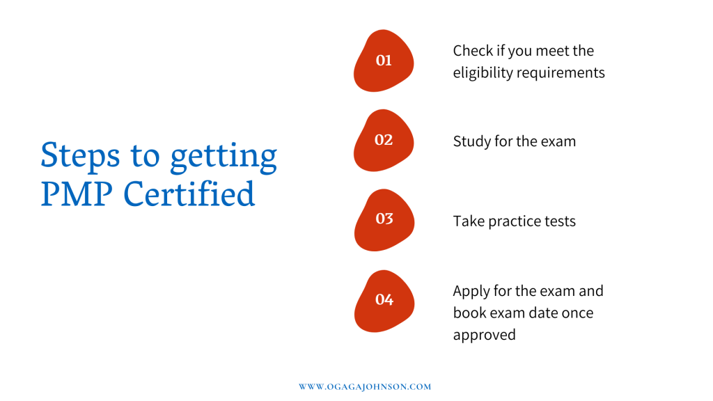 Four steps to getting PMP certified