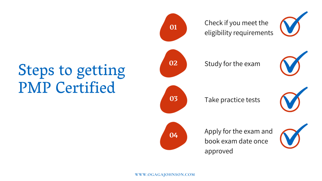 4 easy steps to get PMP certified